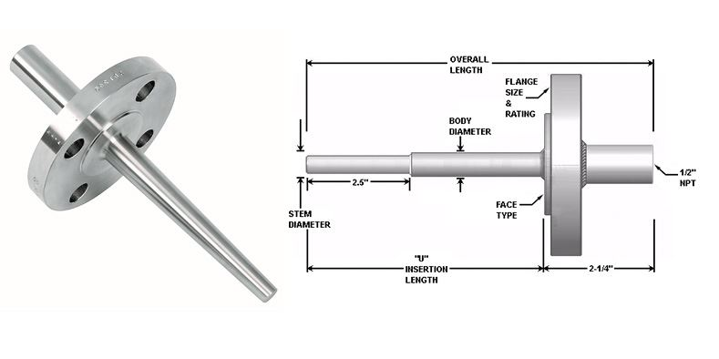 Thermowell Flanges Manufacturer in India